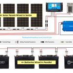 Solar Panel Calculator And Diy Wiring Diagrams For Rv And Campers   Battery Wiring Diagram