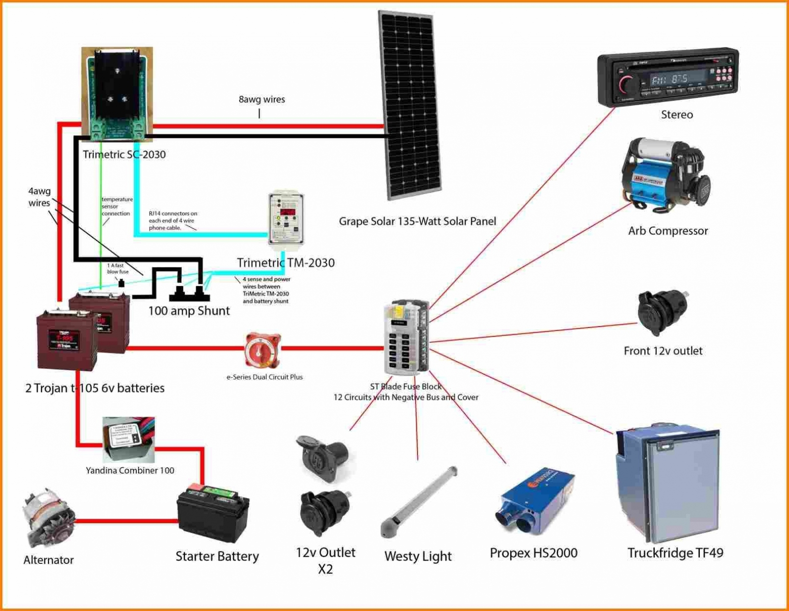 Solar Panel Wiring Alternator - Wiring Diagrams Hubs - Rv Solar Panel Installation Wiring Diagram