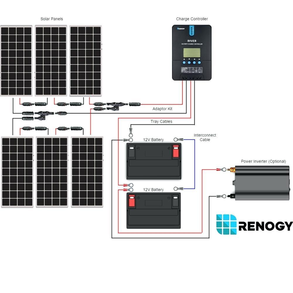 Solar Panel Wiring Diagram For Caravan | Best Wiring Library - Renogy Wiring Diagram