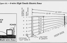 Electric Fence Wiring Diagram