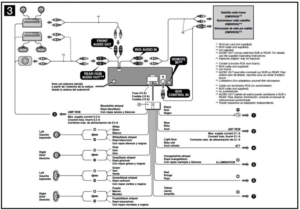 Sony Car Radio Wiring - Wiring Diagram Schematic