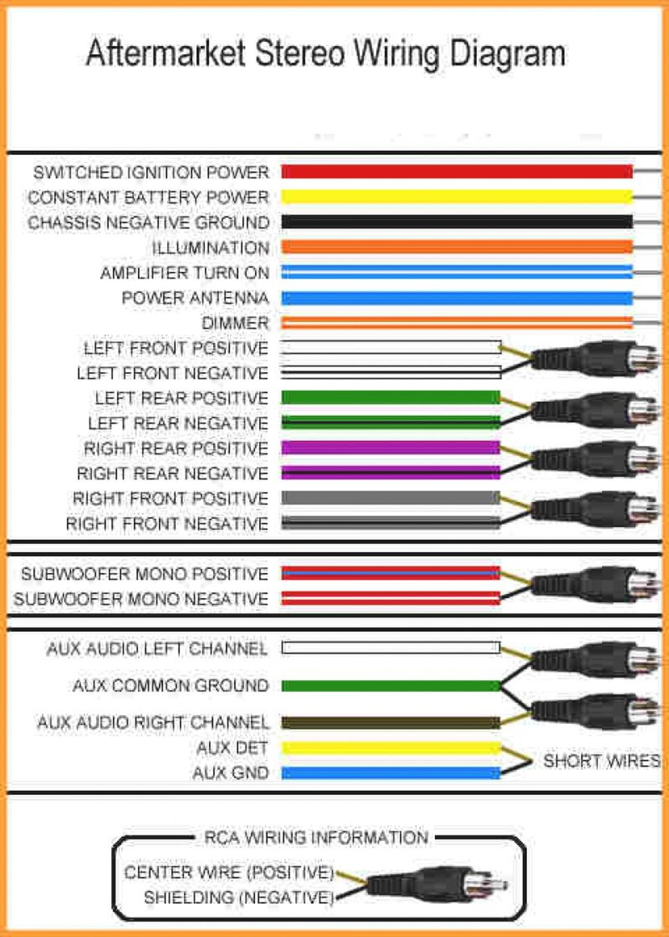 Sony Stereo Wiring Colors - Wiring Diagrams Click - Pioneer Radio Wiring Diagram Colors
