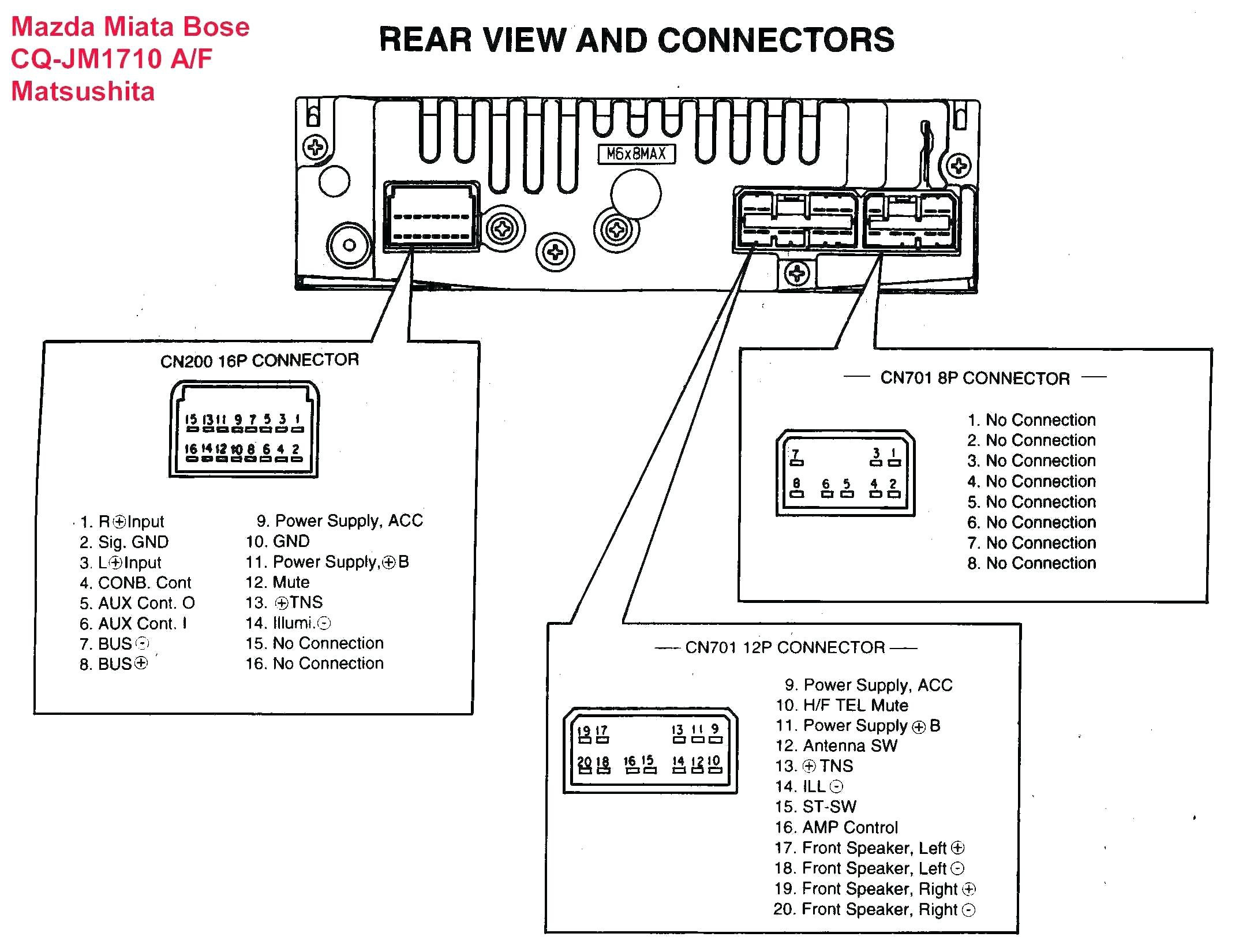 Diagram  Sony Double Din Receiver Install Part 1 Wiring