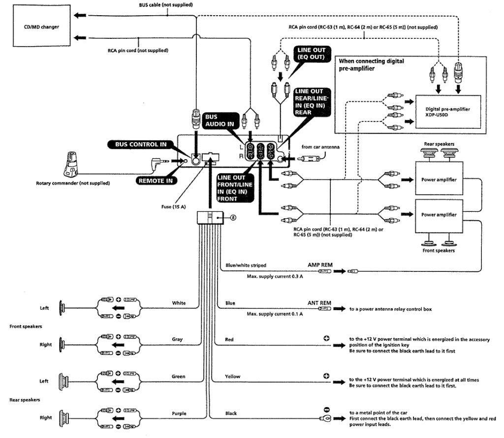 Sony Xplod Wiring Diagram