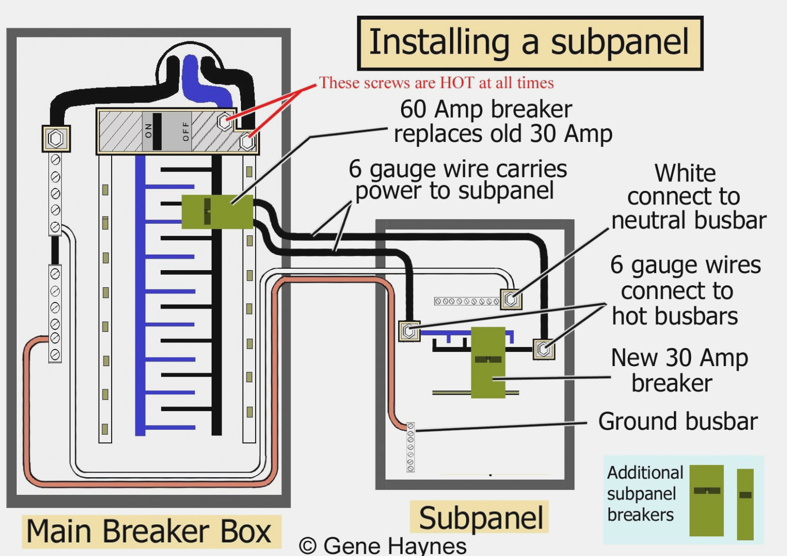 Square D 100 Amp Panel Wiring Diagram | Wiring Diagram - Square D 100 Amp Panel Wiring Diagram