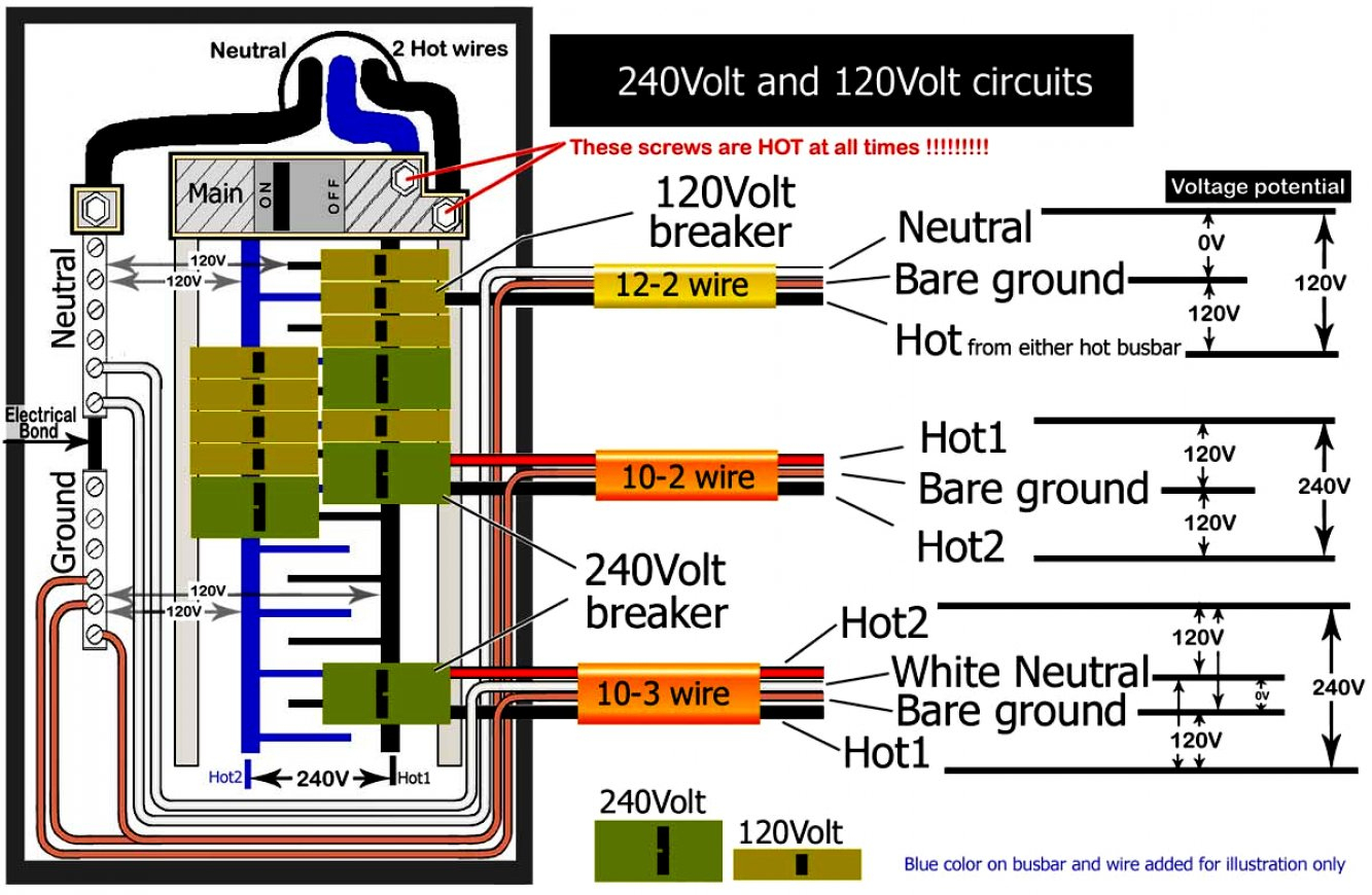 Square D Breaker Wiring Diagram | Wiring Diagram - Square D Breaker Box Wiring Diagram