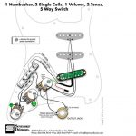 Squier Stratocaster Wiring Diagram One Volume One Tone For Hss   Hss Strat Wiring Diagram 1 Volume 2 Tone