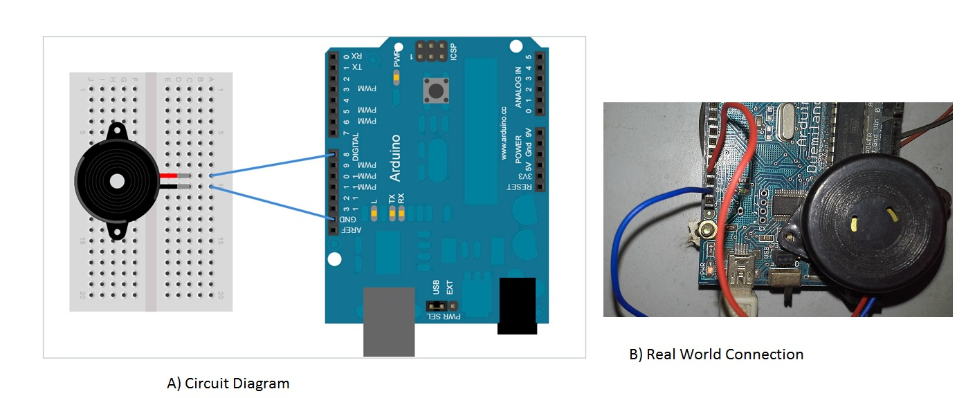 Stage 4: Complete Beginner's Guide For Arduino Hardware Platform For - Garbage Disposal Wiring Diagram