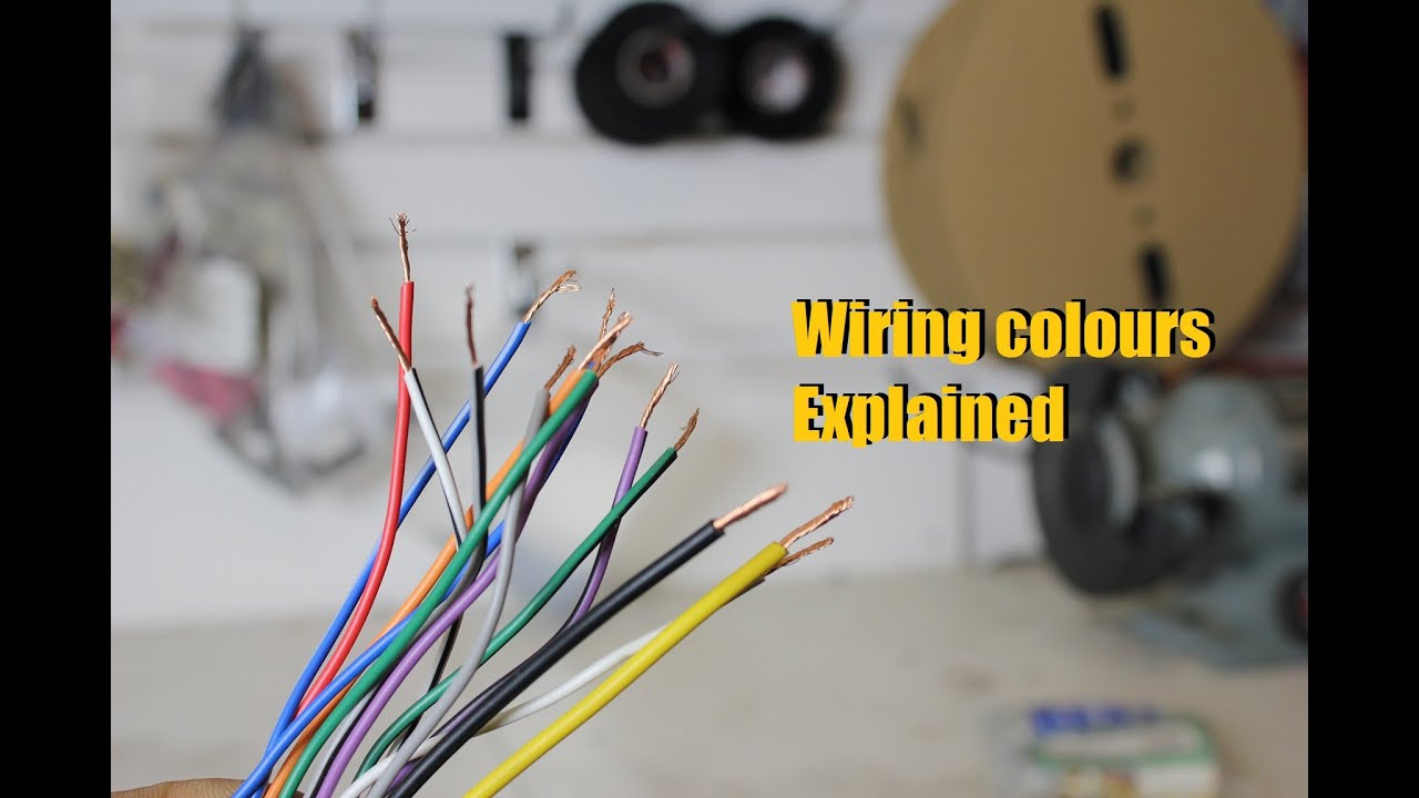 Stereo Wiring Colours Explained (Head Unit Wiring) | Anthonyj350 - Kenwood Wiring Harness Diagram
