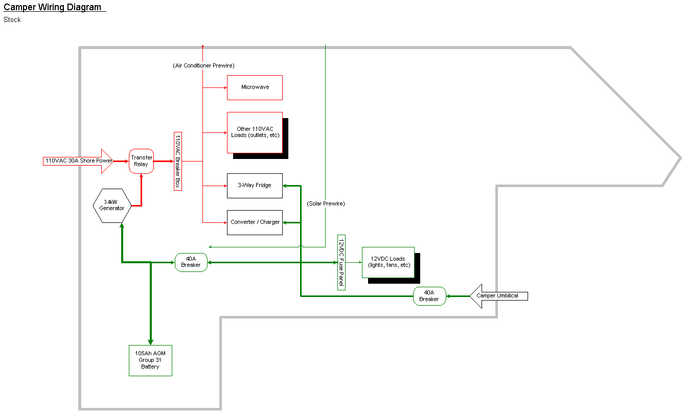 Stock Camper Wiring Diagram - Camper Wiring Diagram