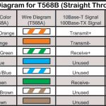 Stunning Cat 5 568B Photos Within Cat5 Patch Cable Wiring Diagram In   568 B Wiring Diagram