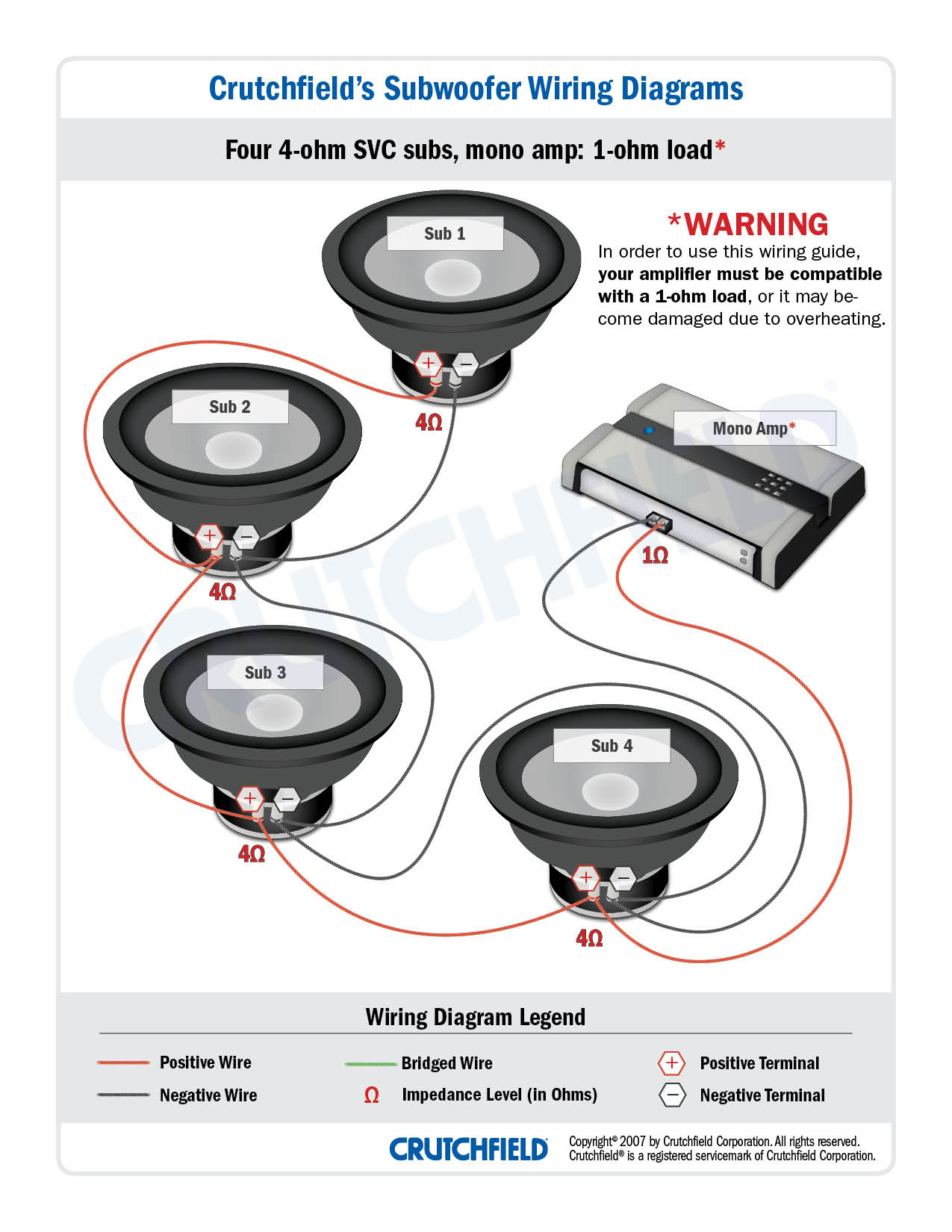 Subwoofer Wiring Diagrams — How To Wire Your Subs - 4 Ohm Wiring Diagram
