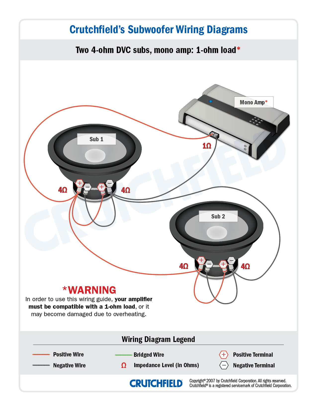 Subwoofer Wiring Diagrams — How To Wire Your Subs - Crutchfield Wiring Diagram
