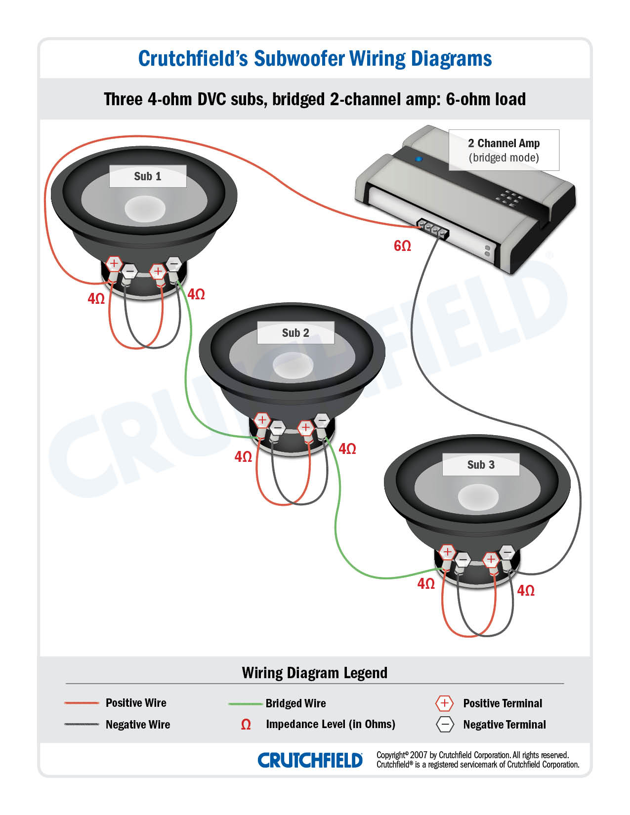 Subwoofer Wiring Diagrams — How To Wire Your Subs - Kicker Comp R 12 Wiring Diagram