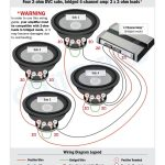 Subwoofer Wiring Diagrams Throughout 4 Ohm Dual Voice Coil Diagram   4 Ohm Dual Voice Coil Wiring Diagram
