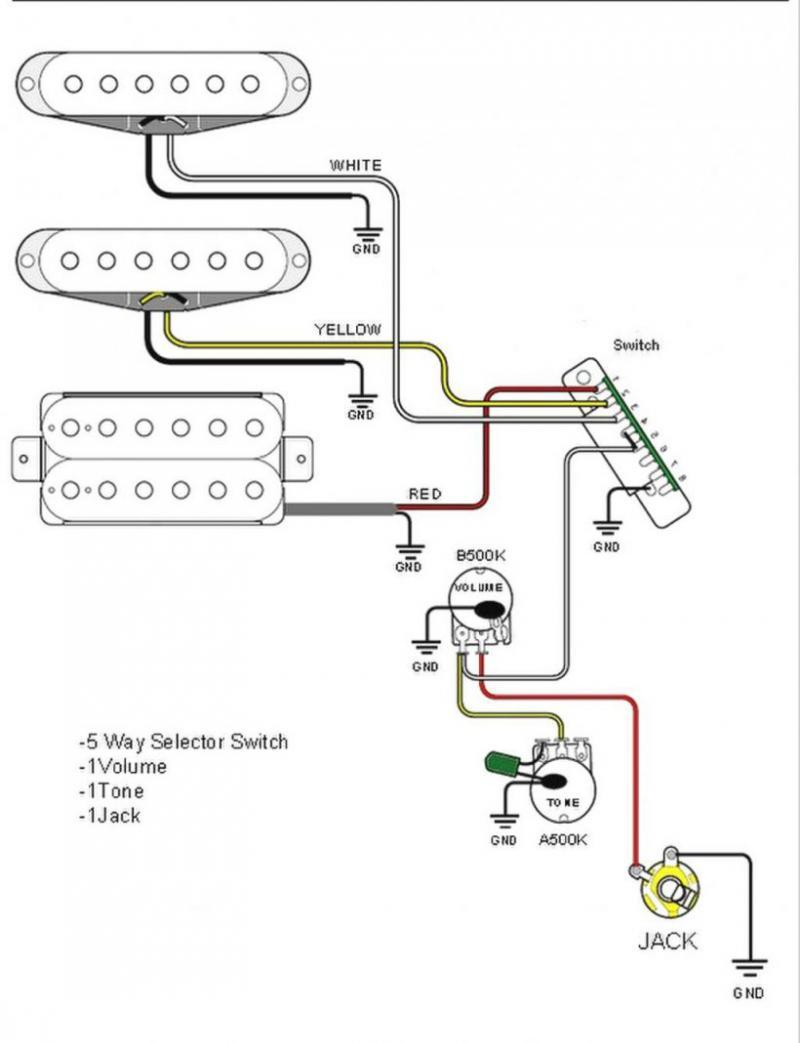 Suhr Hss Wiring Diagram - Wiring Diagram Data Oreo - Strat Wiring Diagram 5 Way Switch
