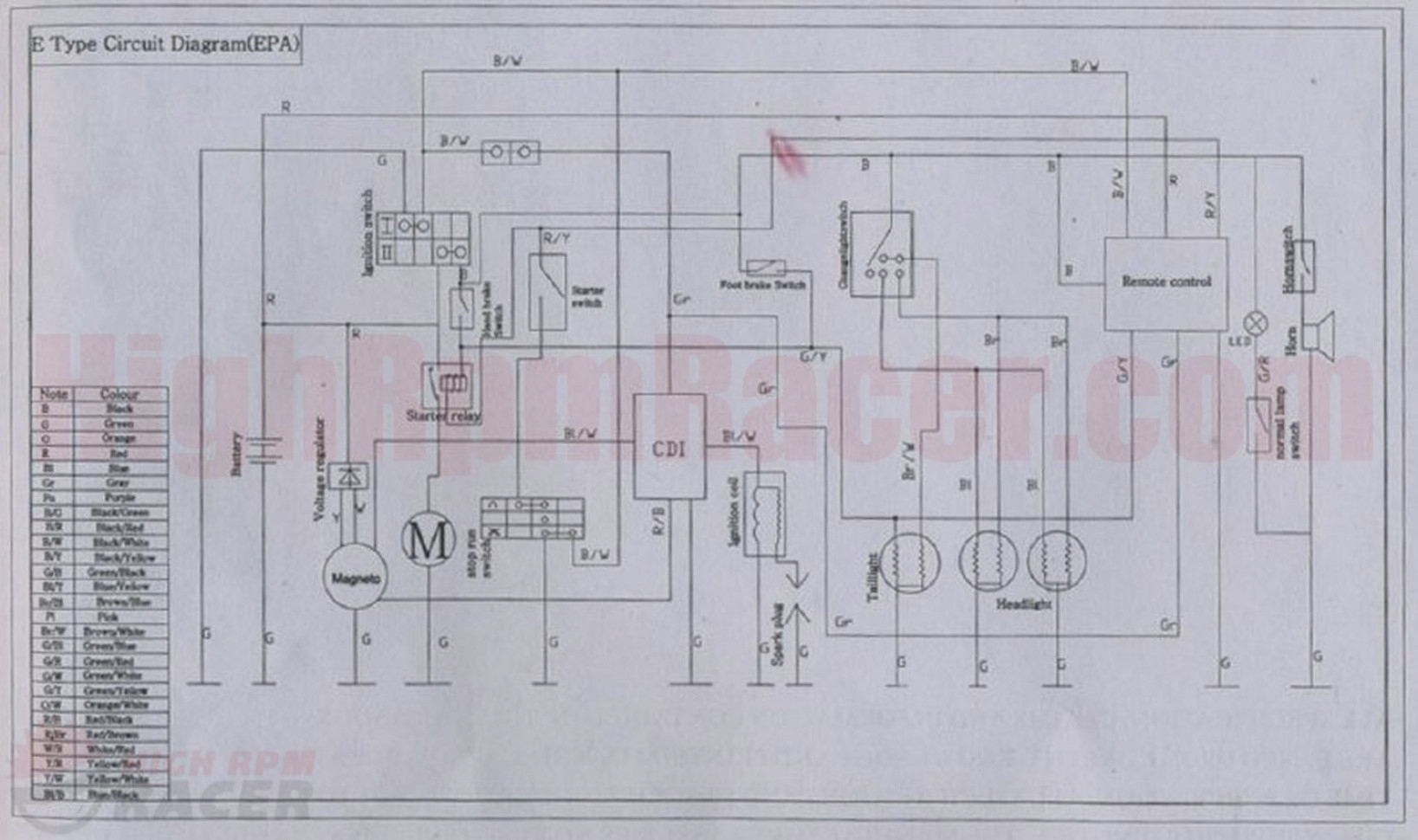 Sunl Atv Wiring Diagram | Wiring Diagram - John Deere 318 Wiring Diagram