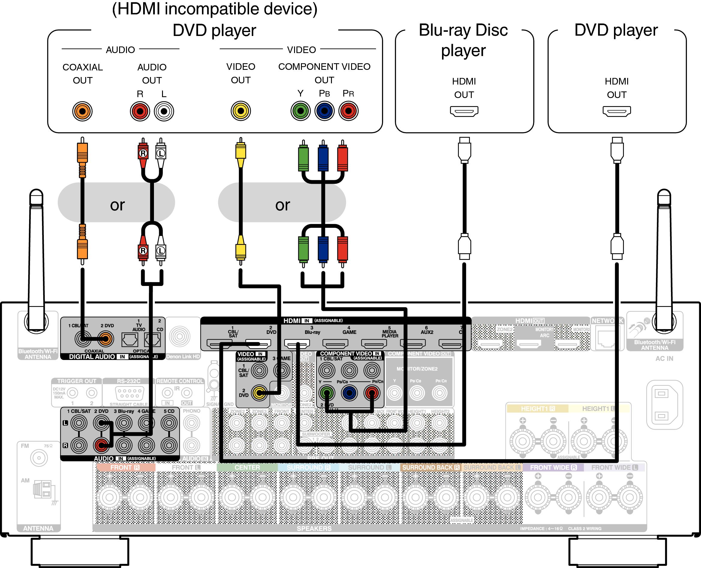 Surround Sound Wiring Diagram | Wiring Diagram - Surround Sound Wiring Diagram