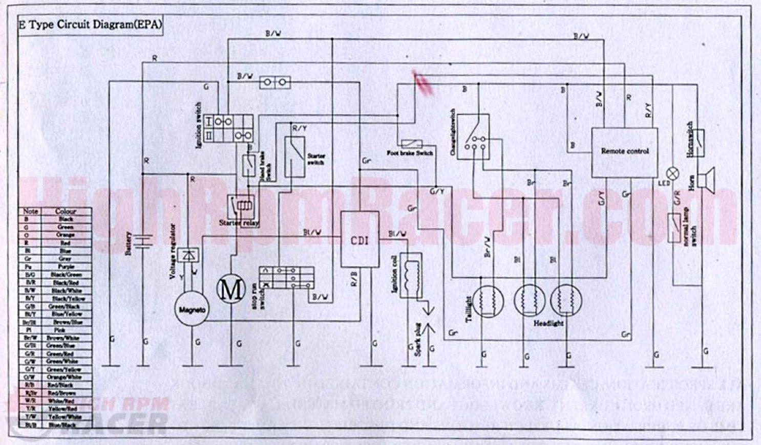 Suzuki 110Cc Atv Wiring Diagram | Wiring Diagram - Tao Tao 110 Atv Wiring Diagram