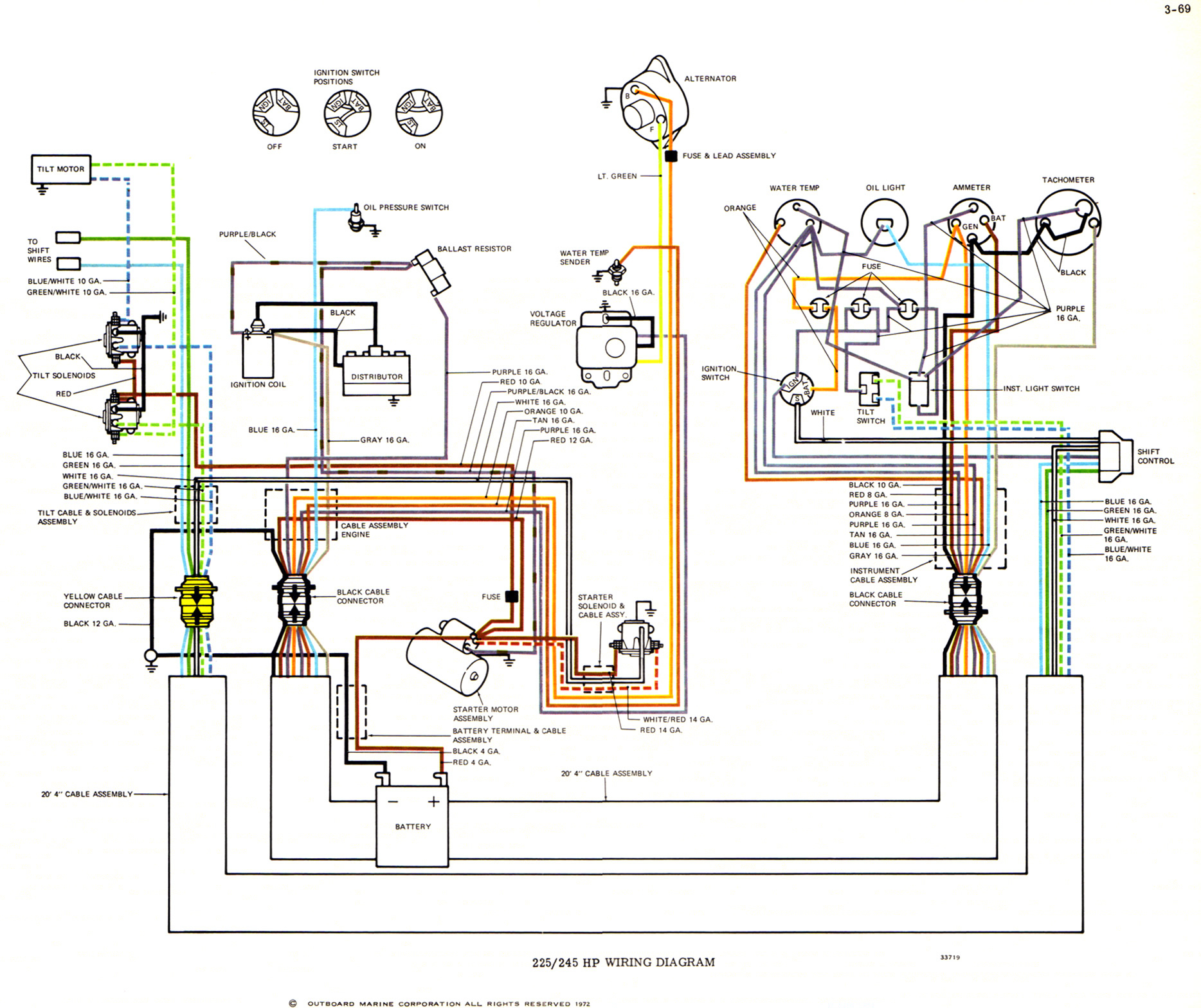 Suzuki Boat Wiring Harness Diagram   Wiring Diagram - Evinrude Wiring Harness Diagram