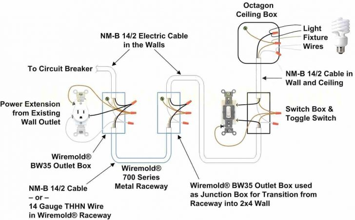 Wiring A Switched Outlet Wiring Diagram – Power To Receptacle