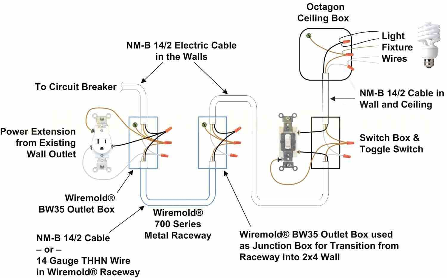 Switch Wiring Outlet Install Diagrams Light From Receptacle Diagram - Wiring A Switched Outlet Wiring Diagram – Power To Receptacle