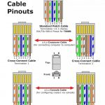 T1 Rj45 Wiring Diagram   Detailed Wiring Diagram   T568A Wiring Diagram