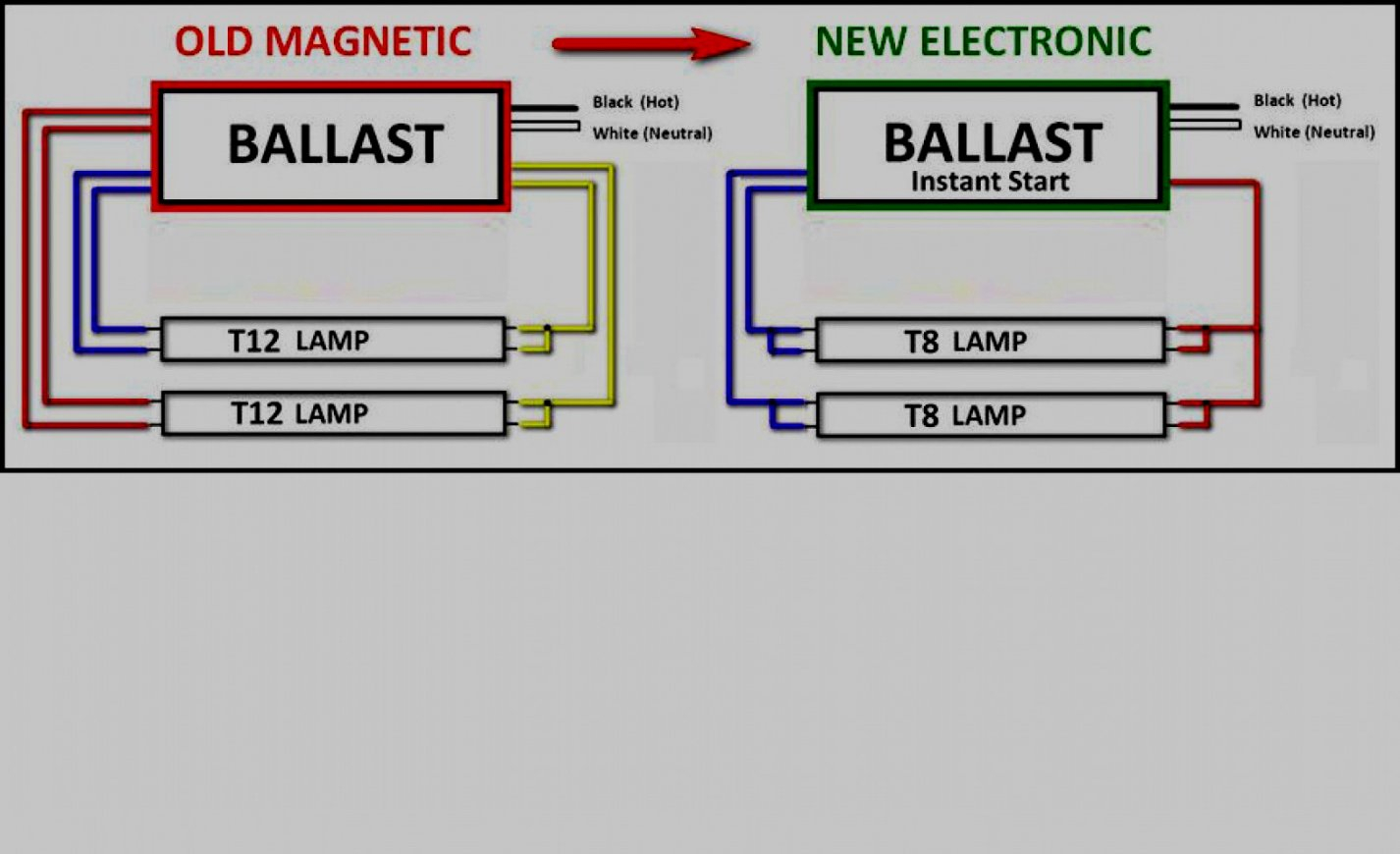 T12 Ballast Wiring Diagram 1 Lamp And 2 Lamp Fluorescent Ballast - 2 Lamp T12 Ballast Wiring Diagram