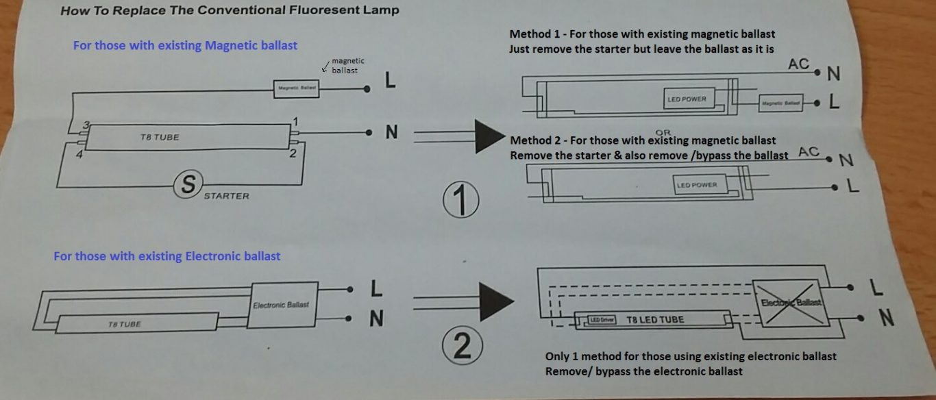 T18 Led Wiring Diagram | Wiring Diagram - T8 Led Tube Wiring Diagram