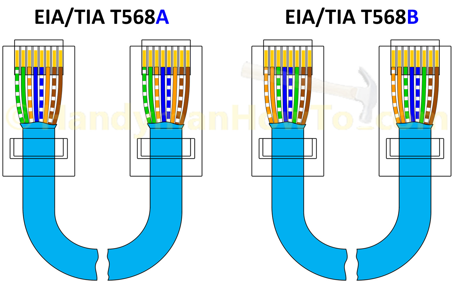 T568A And T568B Wiring Diagram - Detailed Wiring Diagram - T568B Wiring Diagram