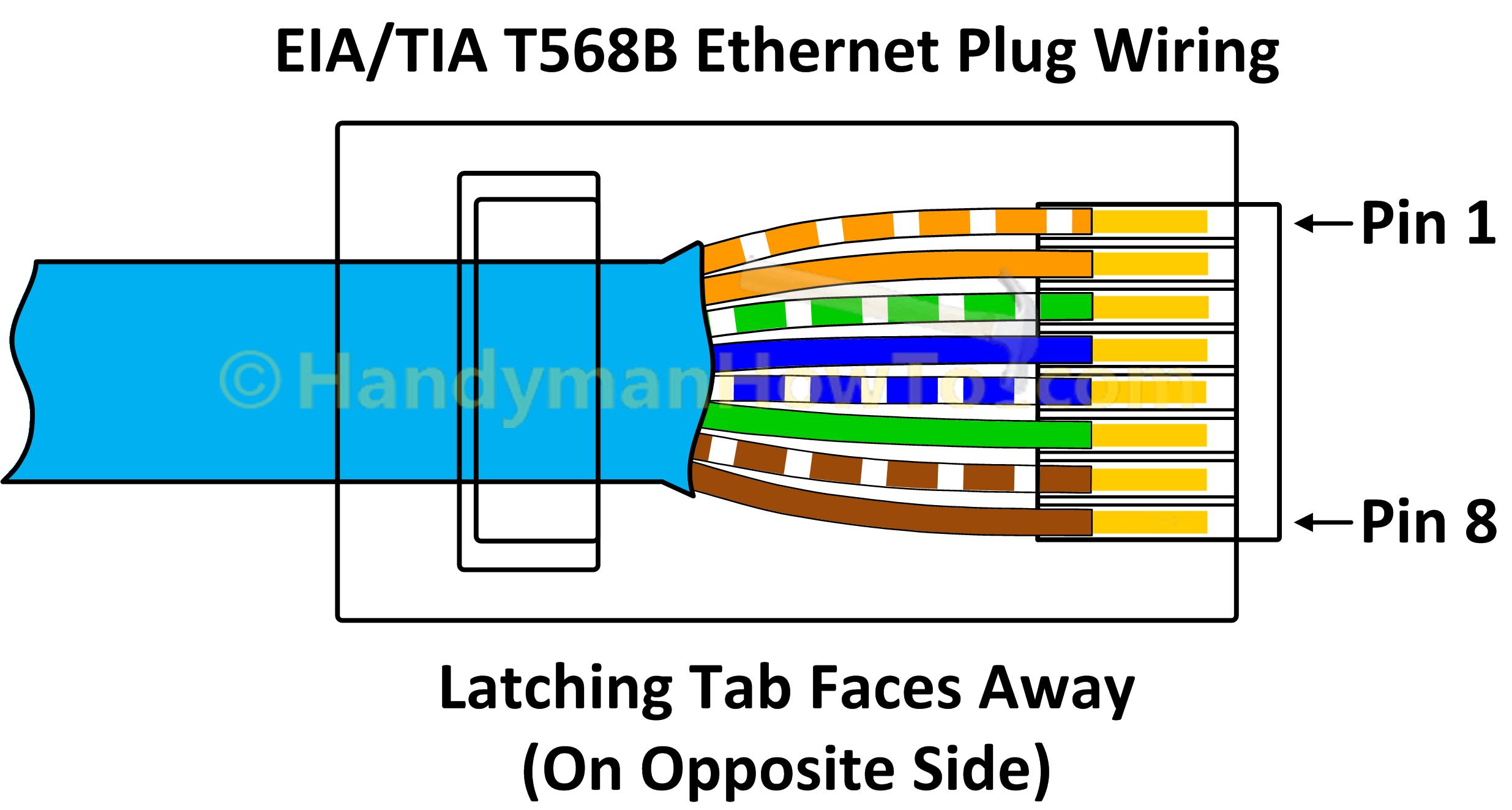T568B Jack Wiring | Wiring Diagram - Ethernet Wall Socket Wiring Diagram