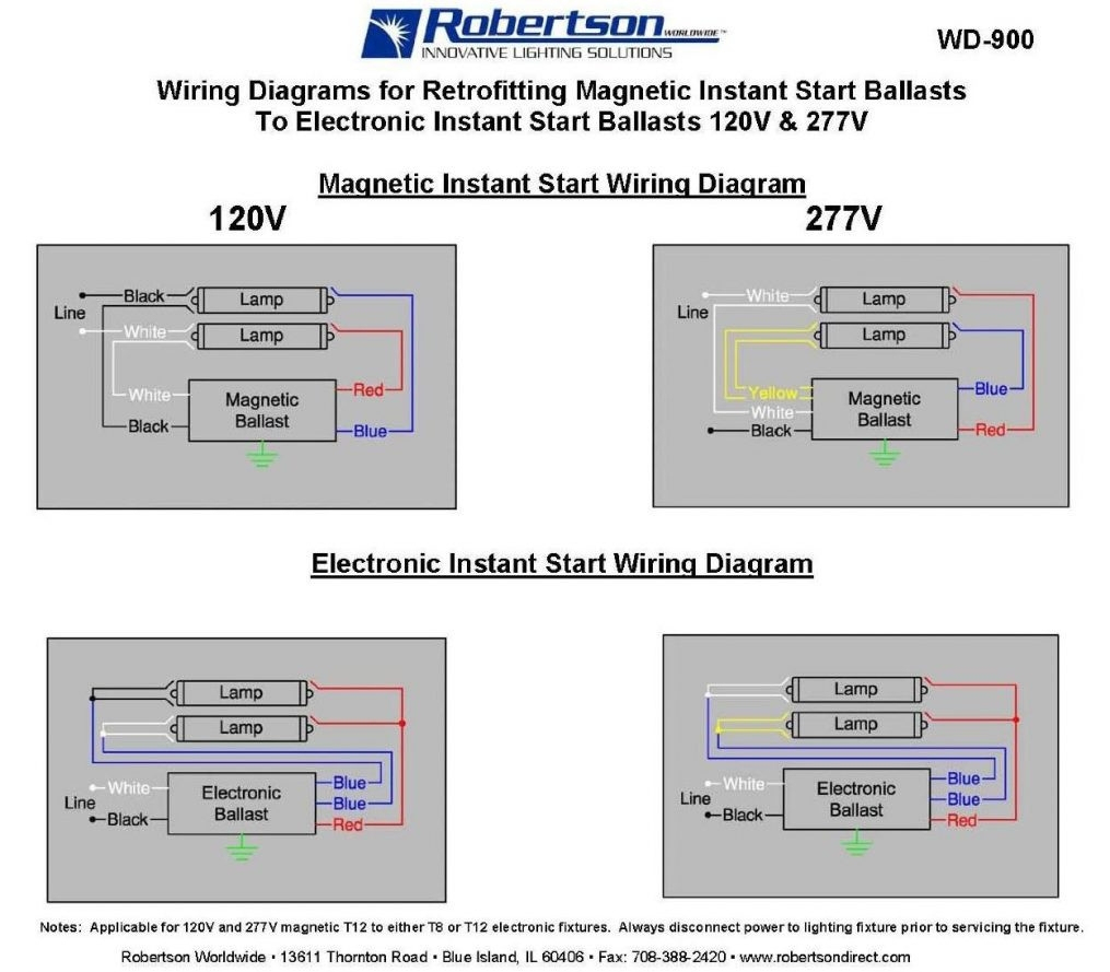 3 Lamp T8 Ballast Wiring Diagram from annawiringdiagram.com