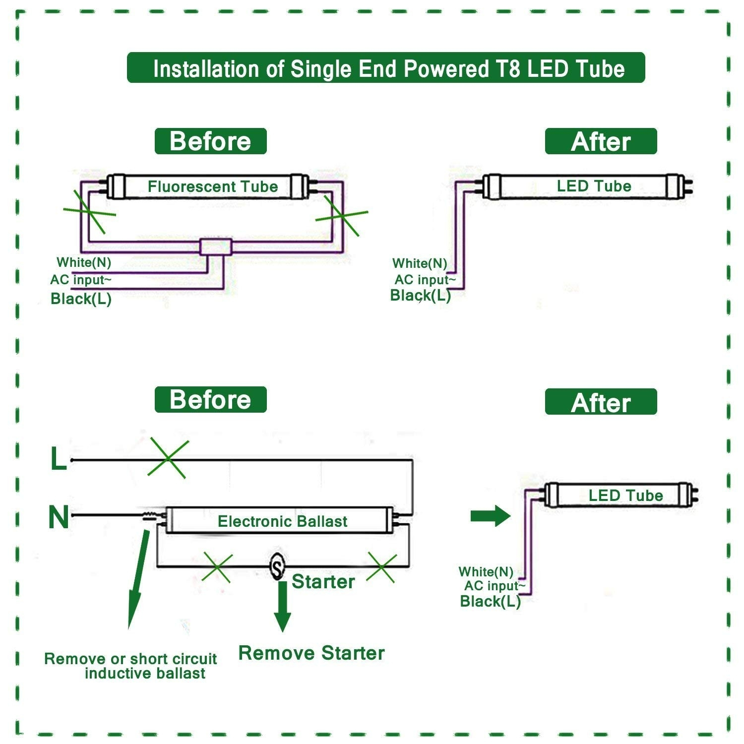 T8 Led Tube Wiring Diagram | Manual E-Books - Wiring Diagram For Led Tube Lights