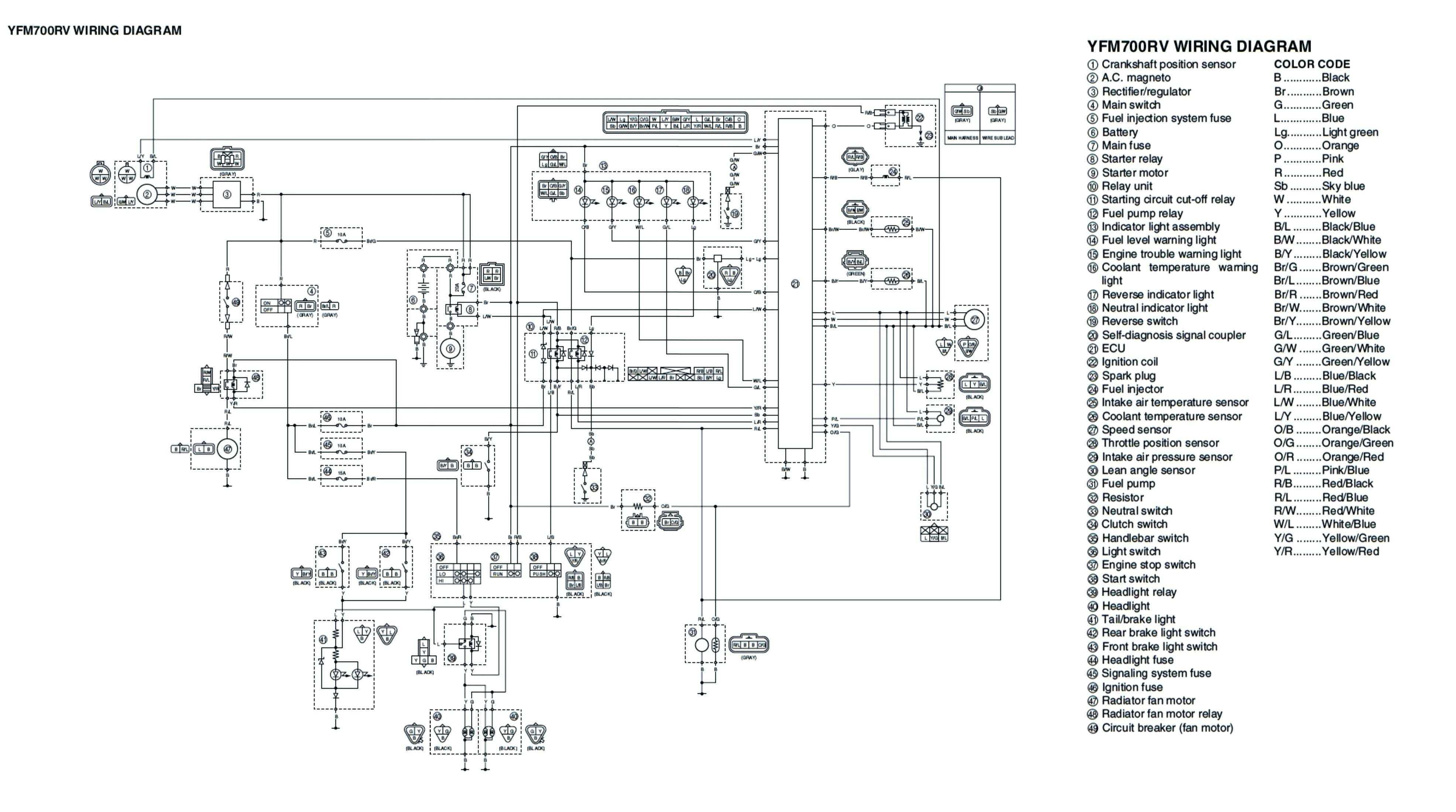 Tao Tao 110 Atv Wiring Diagram