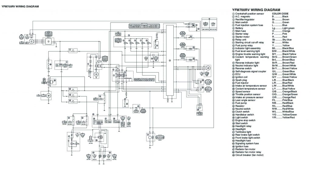 Tao Tao Moped Wiring Diagram