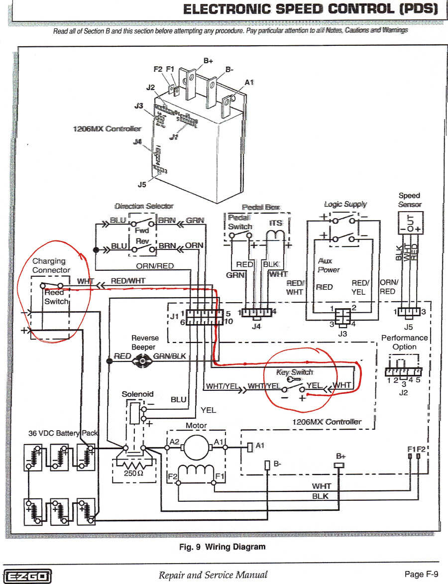 Taylor Dunn Gas Wiring Diagram Yamaha | Wiring Library - Golf Cart Battery Meter Wiring Diagram