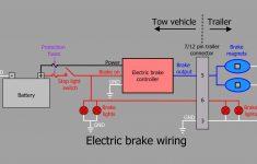 Trailer Brakes Wiring Diagram