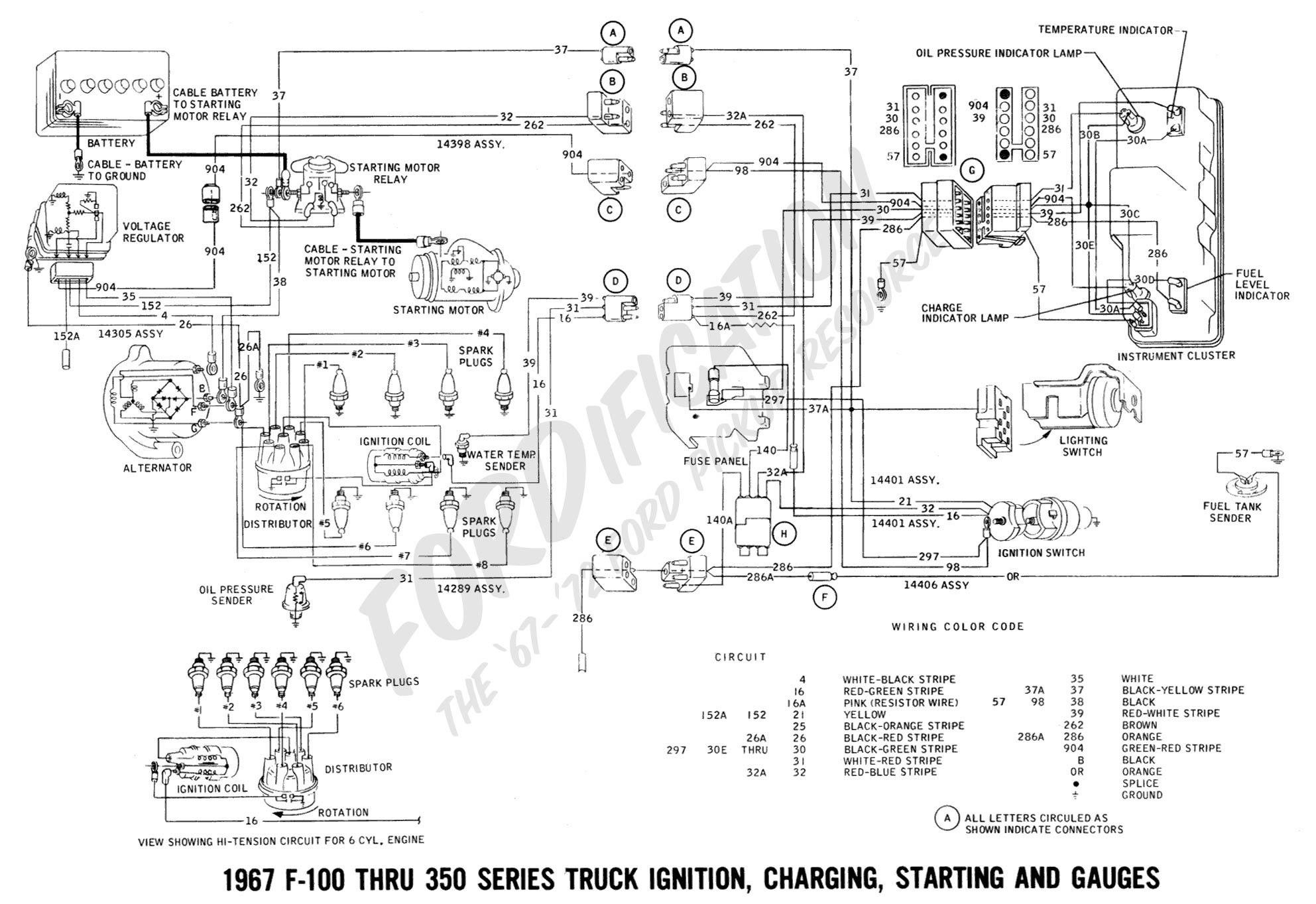 Techometer Wiring Diagram 1999 Ford Explorer - Wiring Diagrams Hubs - Ford F250 Wiring Diagram