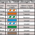 Telephone Cable Wire Diagram 6 | Wiring Library   Telephone Wiring Diagram Outside Box