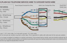 Telephone Line Wiring Diagram – Wiring Diagrams Hubs – Aux Cord Wiring Diagram
