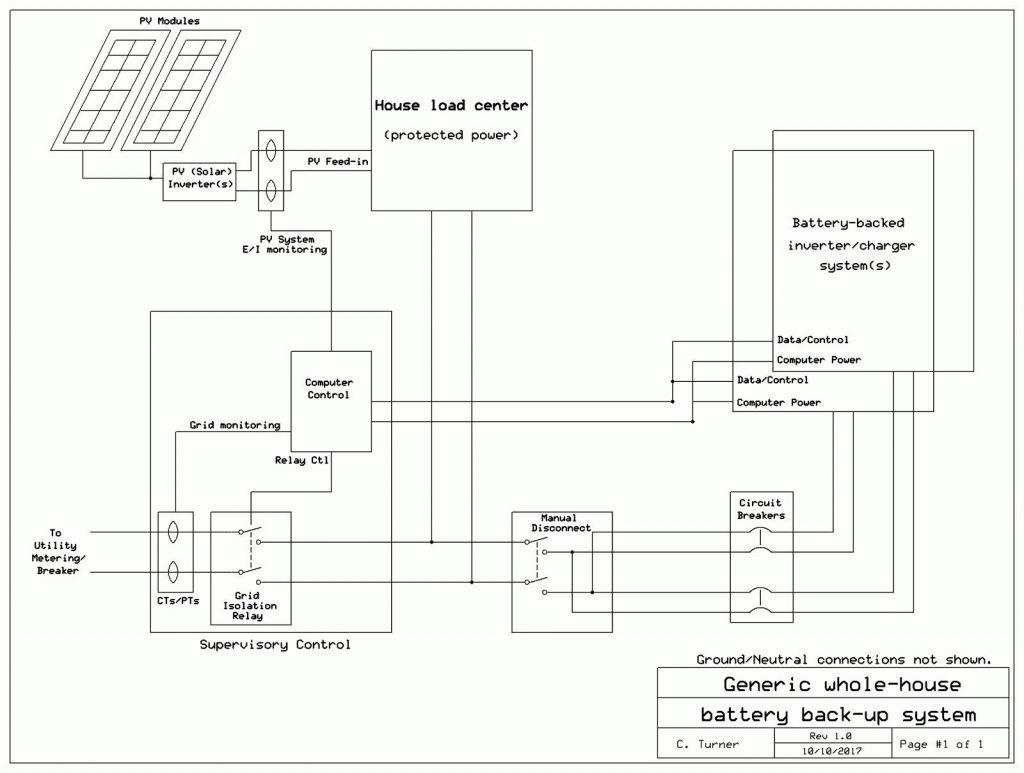 Tesla Battery Diagram Ka7oei U0026 39 S Blog Does The Tesla