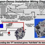 Testing A Gm 3 Wire Alternator   Wiring Diagram Description   Gm 3 Wire Alternator Wiring Diagram