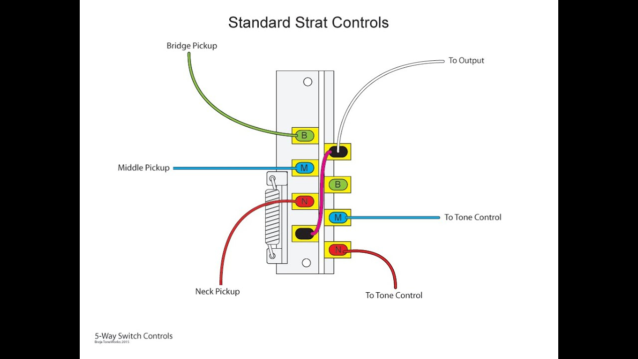 The Inner Workings Of A 5-Way Switch And Various Wiring Options - 5 Way Switch Wiring Diagram