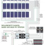 The Most Incredible And Interesting Off Grid Solar Wiring Diagram   Solar Panel Wiring Diagram