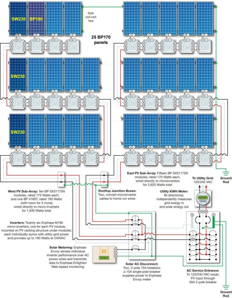 The Most Incredible And Interesting Off Grid Solar Wiring Diagram - Solar Wiring Diagram