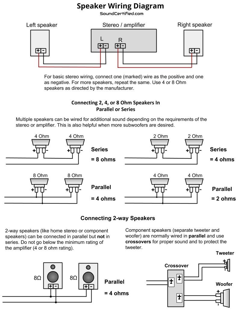 The Speaker Wiring Diagram And Connection Guide - The Basics You - Speaker Crossover Wiring Diagram