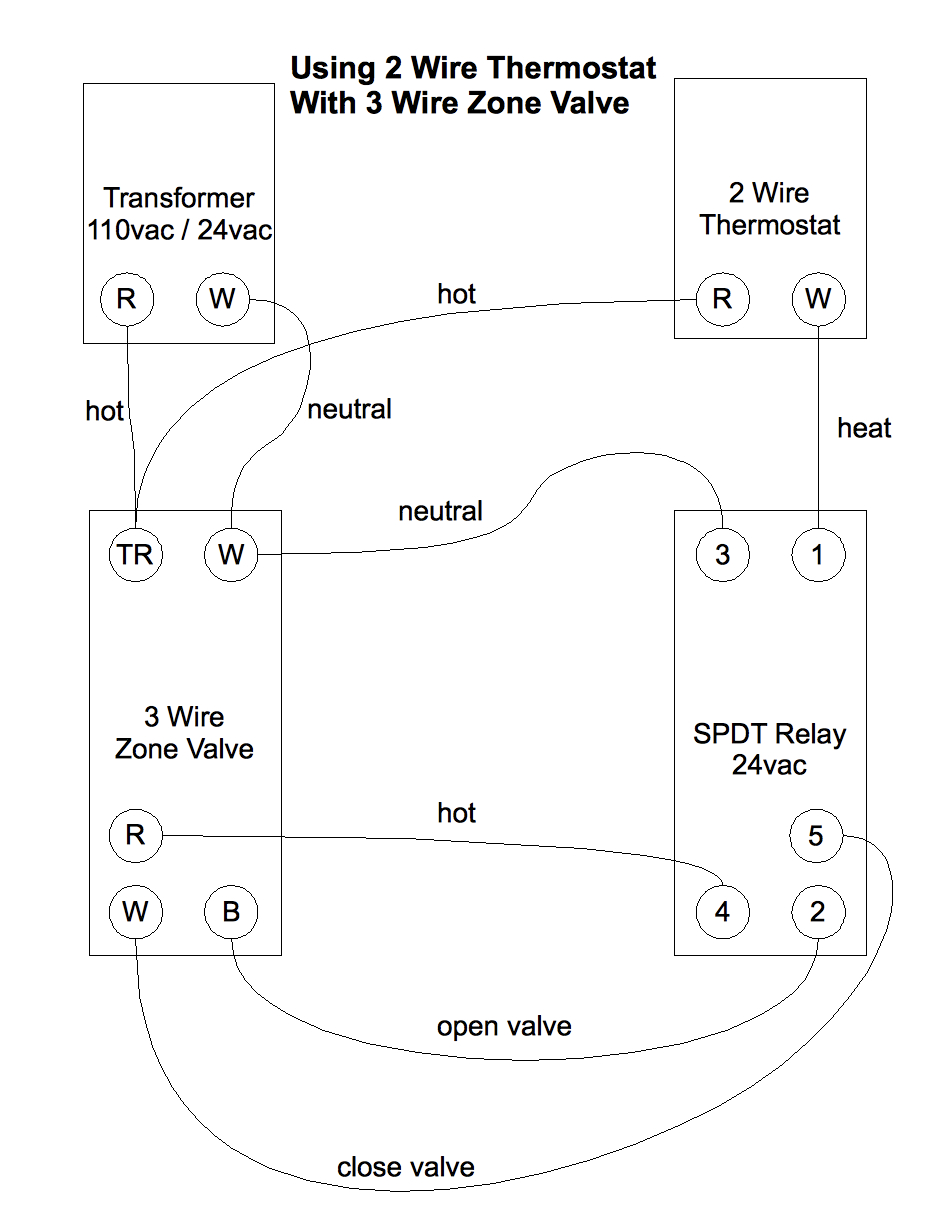 Three Wire Zone Valve Wiring - Wiring Diagrams Hubs - Honeywell Zone Valve Wiring Diagram