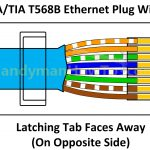 Tia 568B Wiring Schema   Wiring Diagram Data   568 B Wiring Diagram