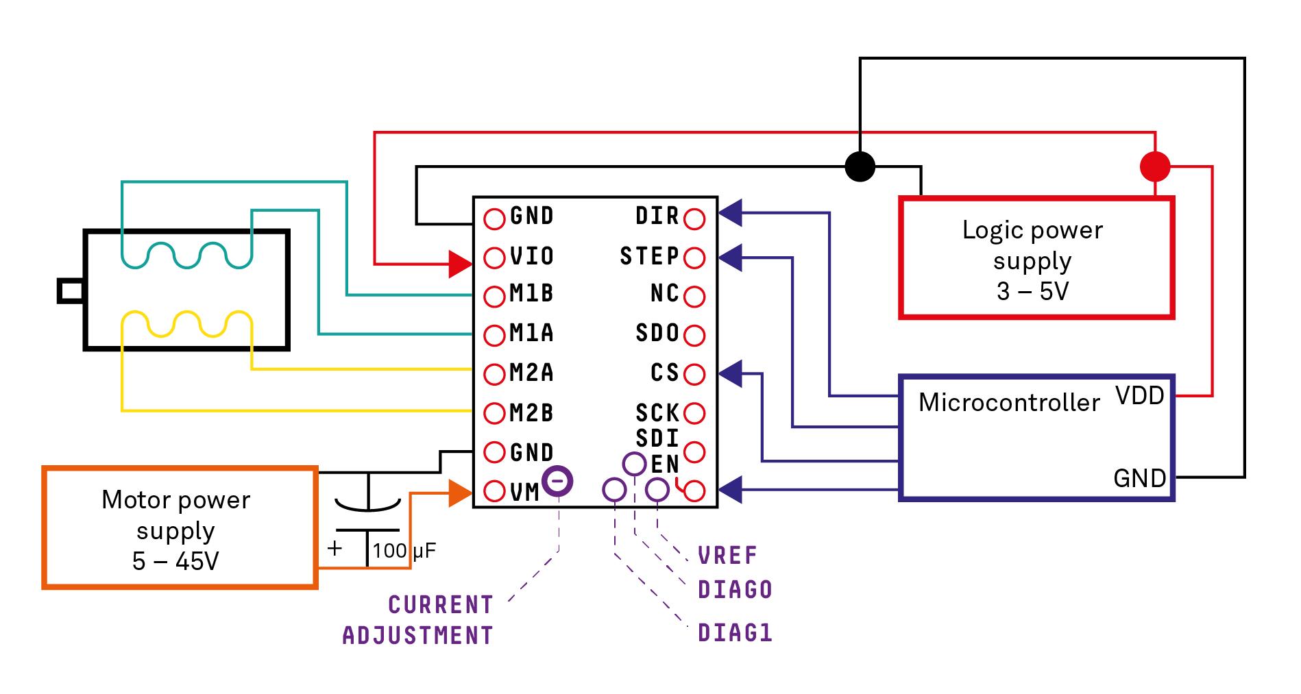 Tmc2130 Arduino Wiring / Julian Hespenheide - Arduino Wiring Diagram