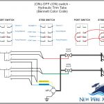 Toggle Switch Wiring Diagram Hydraulic   Wiring Diagram Explained   Electrical Switch Wiring Diagram